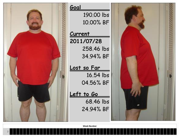 Progress Photos 2011-07-28, Week 2 ©
