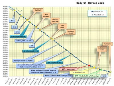 Body Fat 2012-01-19 ©2012