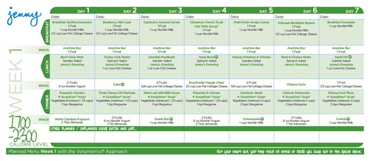 How much are jenny craig meal plans / Diet Plans & Programs