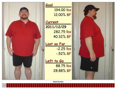 Progress Photos 2011-12-29 ©2012