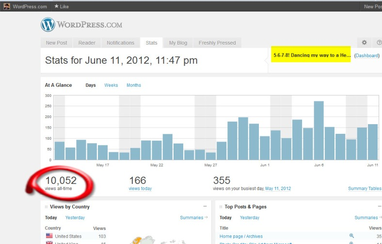 Over 10000 Hits ©2012