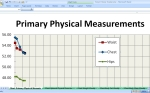 Chart showing my Physical Measurements 01-19-2013