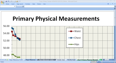 Physical Measurements 2013-01-26