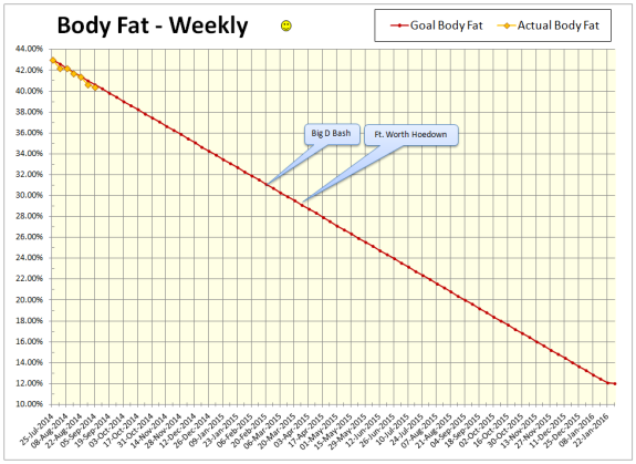 2014-09-05 Body Fat Chart