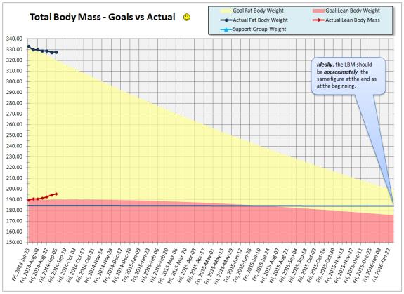 2014-09-05 Body Mass Chart