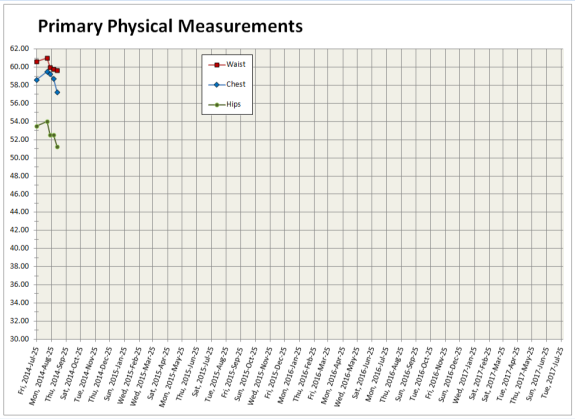 2014-09-05 Total Body Inches Chart