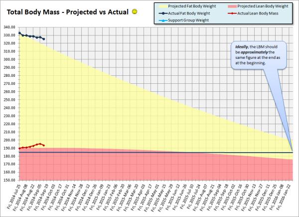 2014-09-12 Body Mass