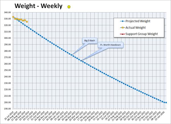 2014-09-12 Weight