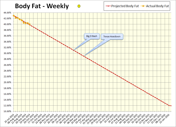 2014-09-19 Body Fat