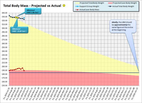 2014-09-26 Body Mass