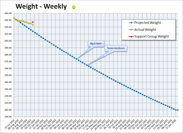 2014-09-26 Body Weight