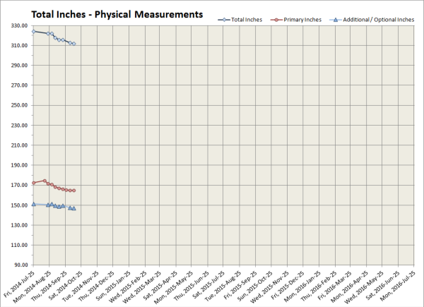 2014-10-10 Total Inches
