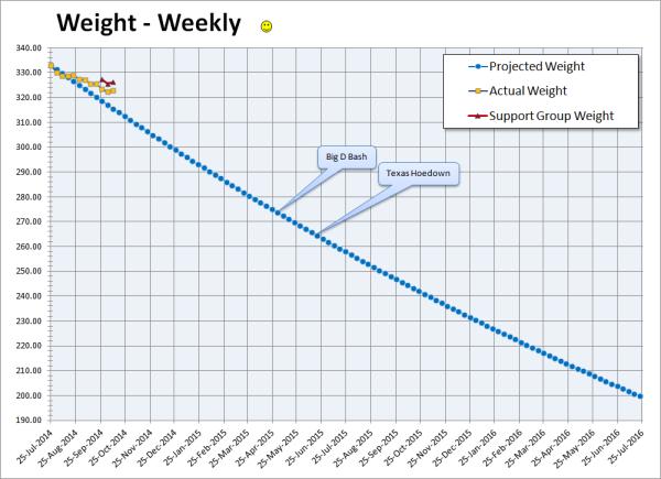 2014-10-10 Weight