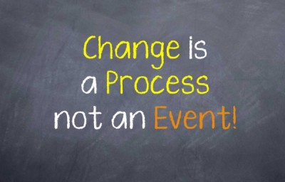 Change-is-a-Process